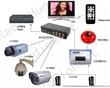监控器材及系统