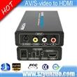 HDMI 分配器,切换器 转换器 延长器