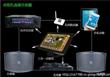 雷石点歌系统下载-大家唱卡拉ok点歌设备-HD800点歌机