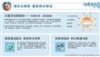 山东太阳能厂家供应力诺瑞特太阳能热力卫士系列
