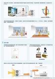 济南地暖安装价格济南地暖安装公司济南众众电气