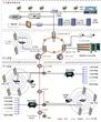 物联网实训系列产品