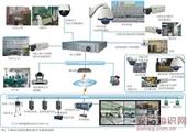 办公设备维修及安装-安防监控方案 安装调试 现代医院安装视频监控系统解决方案-办...