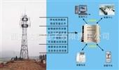 其他RF模块-基于GSM短信通信的开关量输入输出模块-其他RF模块-...