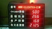 供应广东惠州陈江瑞炫工业产线电子屏