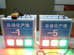 供应广东东莞品翔电子塑胶制品(东莞)有限公司LED呼叫电子看板