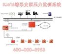 KJ616综采支架压力监测系统无线自组网传输
