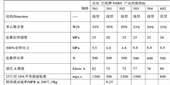 SEBS-SEBS/巴陵石化/YH-502-SEBS尽在-郑州联湘化工有...