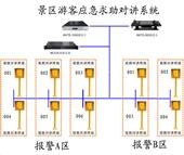 多功能电话机-ip网络电话机,网络电话机,工业IP电话机,ip广播对讲系统-多功...